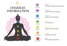 Chakra Yoga For Beginners