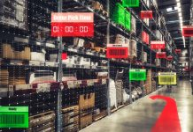 Smart Warehouse The Present and Future of Warehousing Operations